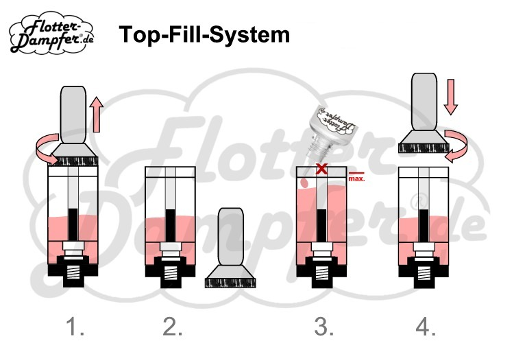 Kanger Top-Fill-System